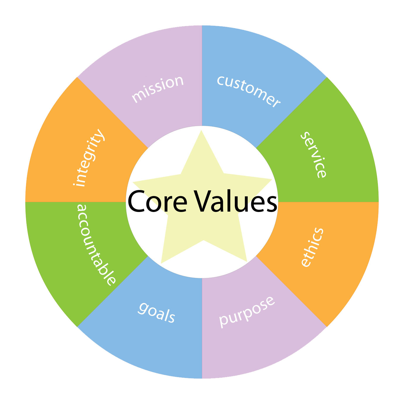 Vision, Mission And Core Value : Shine SoftCorp Services